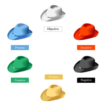 Six thinking hats. Marketing scheme, vector illustration