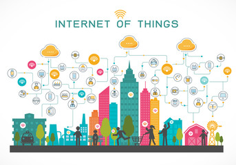 internet of things concept with people and system of town complete, house, farm, hospital, iindustry, all in cityscape view.