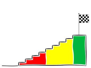 Treppe zum Ziel, Coloriert mit Zieflagge