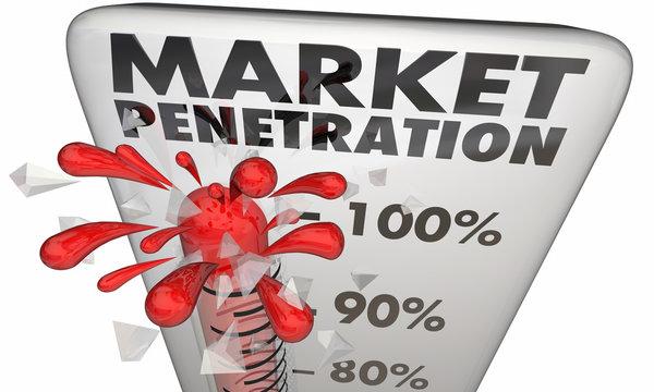 Market Penetration Metrics Measurement Thermometer 3d Illustration