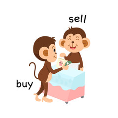 Opposite sell and buy illustration