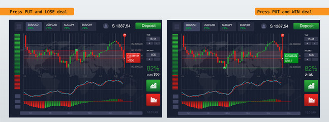 Binary option. Application screen for trading in forex market. Candles and indicators. Click to Call and Win transaction. HUD UI for business app. Futuristic virtual user interface. Infographics