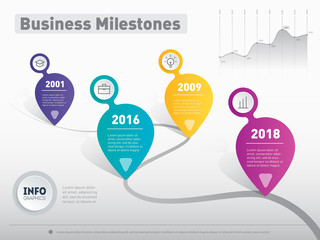 Timeline with Milestones and pointers. Infographic with graph of daily indicators. Time line with icons. Infographics of company development.