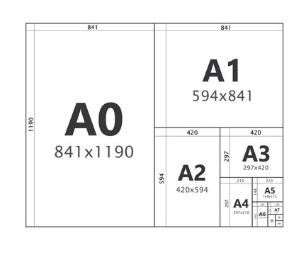 Paper size of format series