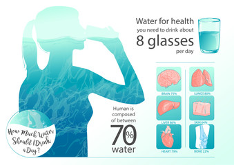 Woman drinking glass of water. Human body and internal organs balance of water. Healthy lifestyle concept, info graphic. Hand-drawn vector isolated illustration.