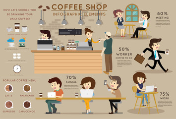 Coffee shop infographic element. Flat style and coffee shop story  vector illusration concept design.