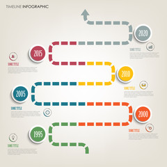 Time line info graphic with abstract color direction indicator