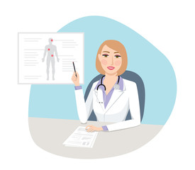 Female physician:
