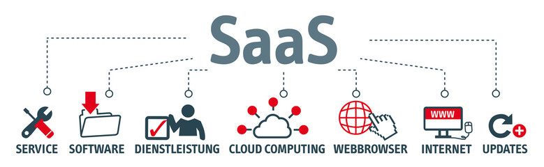 Banner mit icons - SaaS concept - Software as a Service