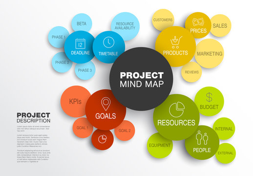 Colorful Circles Mind Map Layout