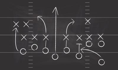 Vector Football Play. Football America. NFL American football formation tacticson. American football field tactics. Touchdown. Wall mural