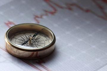 株価チャートと方位磁石