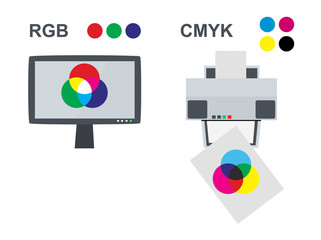Vector RGB and CMYK concept with lcd monitor and office printer - Additive and subtractive color mixing