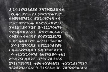 Pi number by chalk on black background