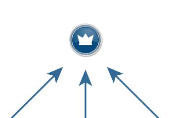 Pfeile zeigen auf Button - simple Krone