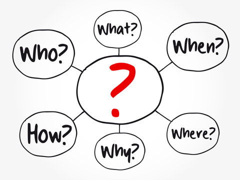 Question mark - Questions whose answers are considered basic in information gathering or problem solving, mind map flowchart, business concept for presentations and reports
