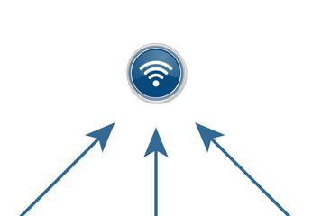 Pfeile zeigen auf Button - Wlan-Symbol