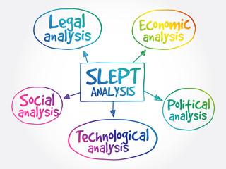 macro environment factors
