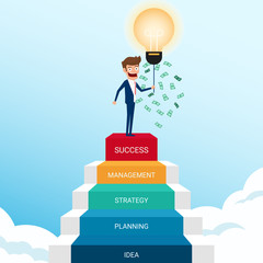 Businessman standing on top of stair and get money from light bulb idea. Stair step to success concept.