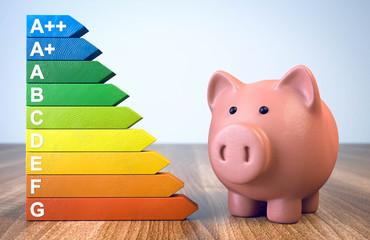 Energieeffizienz mit Sparschwein aus Knetmasse