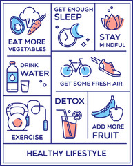 Healthy Lifestyle Poster, Dieting, Fitness and Nutrition
