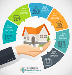 Businessman holding a house. Real Estate business Infographic with icons. Vector flat style concept design illustration.