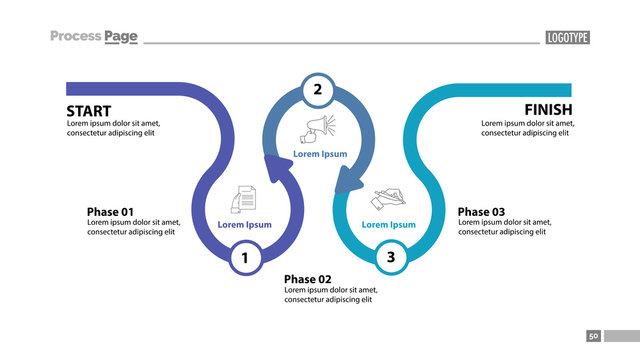 Three phase flow chart template