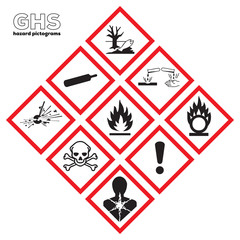 GHS Danger icon set: Physical hazards signs. Explosive, Flammable, Oxidizing, Compressed Gas, Corrosive, toxic, Harmful, Health hazard, Corrosive, Environmental hazard.
