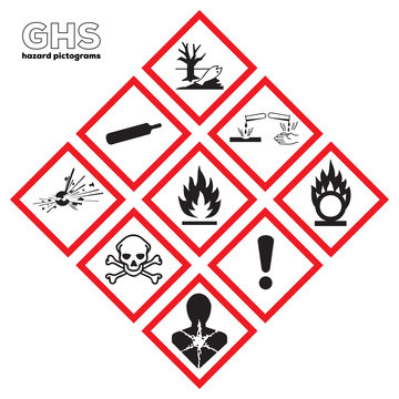 Warning symbol set of GHS Danger icons Physical hazards signs. Explosive Flammable Oxidizing Compressed Gas Corrosive toxic Harmful Health hazard Corrosive Environmental hazard.