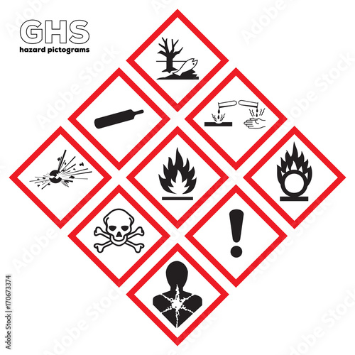 Printghs Physical Hazards Signs Explosive Flammable Oxidizing