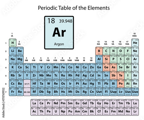 Argon big on periodic table of the elements with atomic number argon big on periodic table of the elements with atomic number symbol and weight with urtaz Images