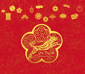 Happy Chinese new year and year of dog card is lanterns and dog in frame (hieroglyph: Dog)