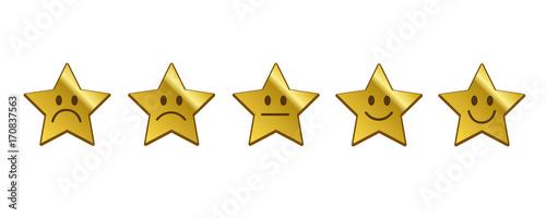 Gold-Bewertung