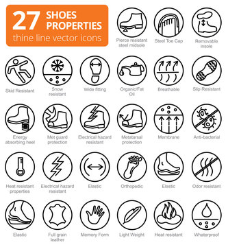 Shoes properties symbols. These icons indicate properties of footwear. Thin line icons. Editable strokes. Vector