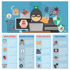 Cyber attack and protection color flat icons set. Vector illustration