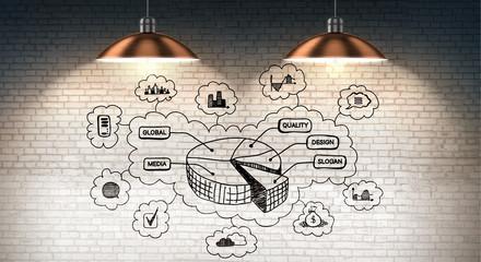 Secret strategy development ideas