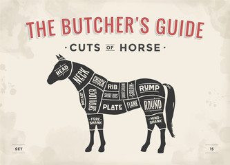 Awe Inspiring Cut Of Meat Set Poster Butcher Diagram Scheme Venison Vintage Wiring Digital Resources Hetepmognl