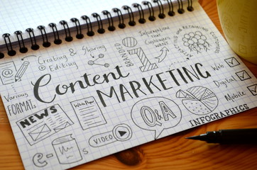 CONTENT MARKETING Handwritten Vector Sketch Notes in Notepad