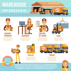 Warehouse and merchandise logistics vector infographics with storage building, transportation and equipment