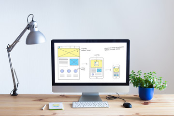 Responsive web design website wireframe sketch layout on computer screen Wall mural