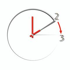 Orologio ora legale estiva 2