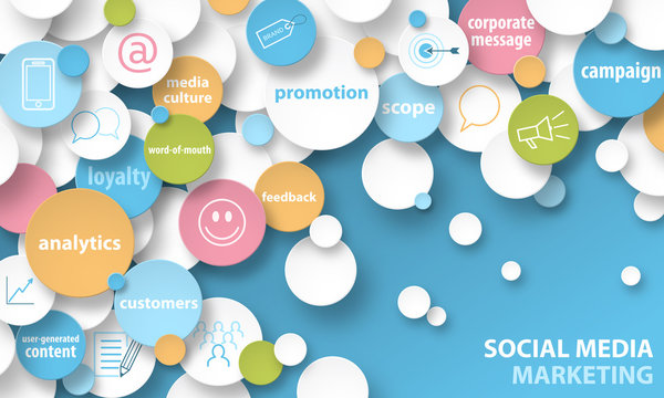 SOCIAL MEDIA MARKETING Vector Concept Banner