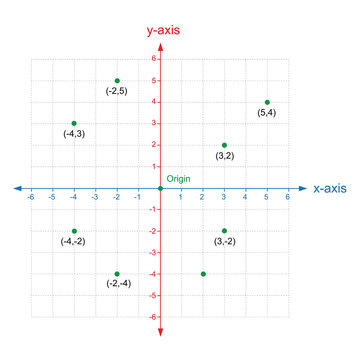 x and y axis Cartesian coordinate plane system colored on white background vector illustration