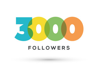 Acknowledgment 3000 Followers