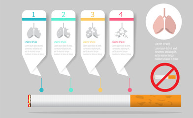 timeline infographic of lung destroyed form tobacco