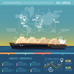 Oil and gas industry infographics. Carrier ship LNG transportation by sea. LNG tanker, natural gas
