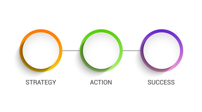 3 circles business presentation concept. 3 steps diagram information template for business