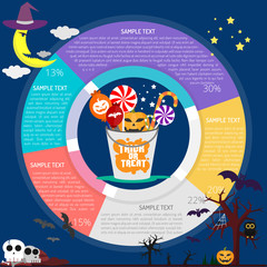 Trick Or Treat Infographic