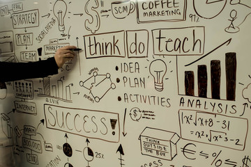 Plan your ideas on whiteboard