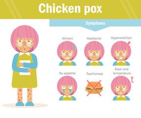 Chicken pox. Vector. Cartoon